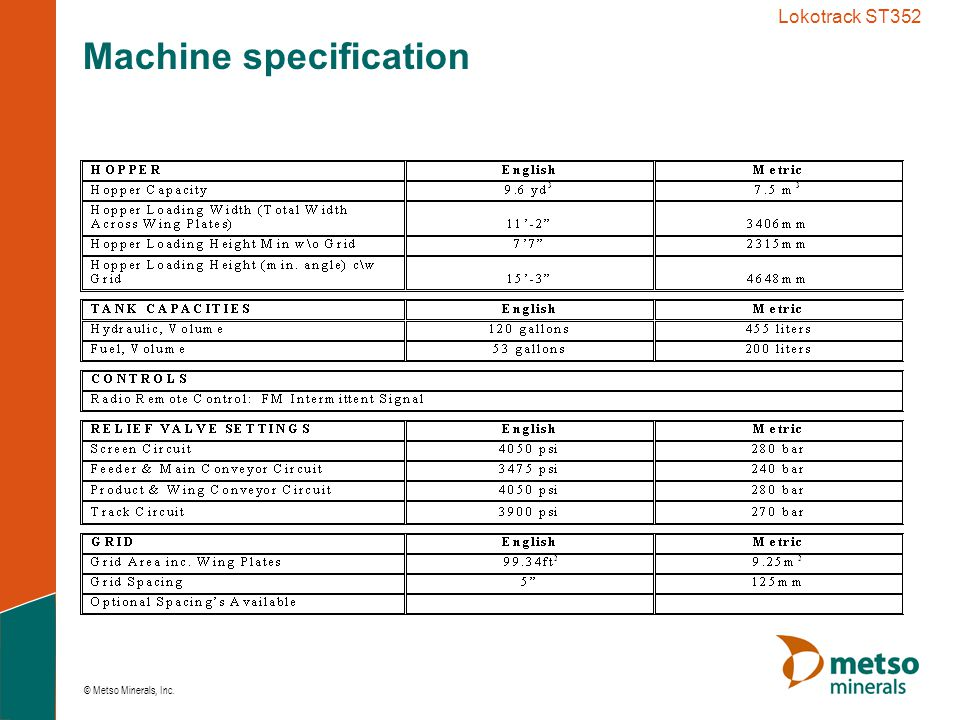 Machine specification