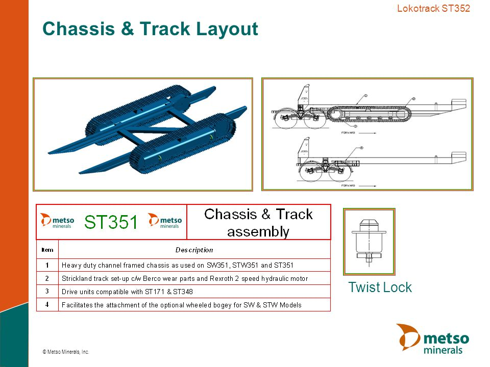 Lokotrack ST352 Chassis & Track Layout Twist Lock