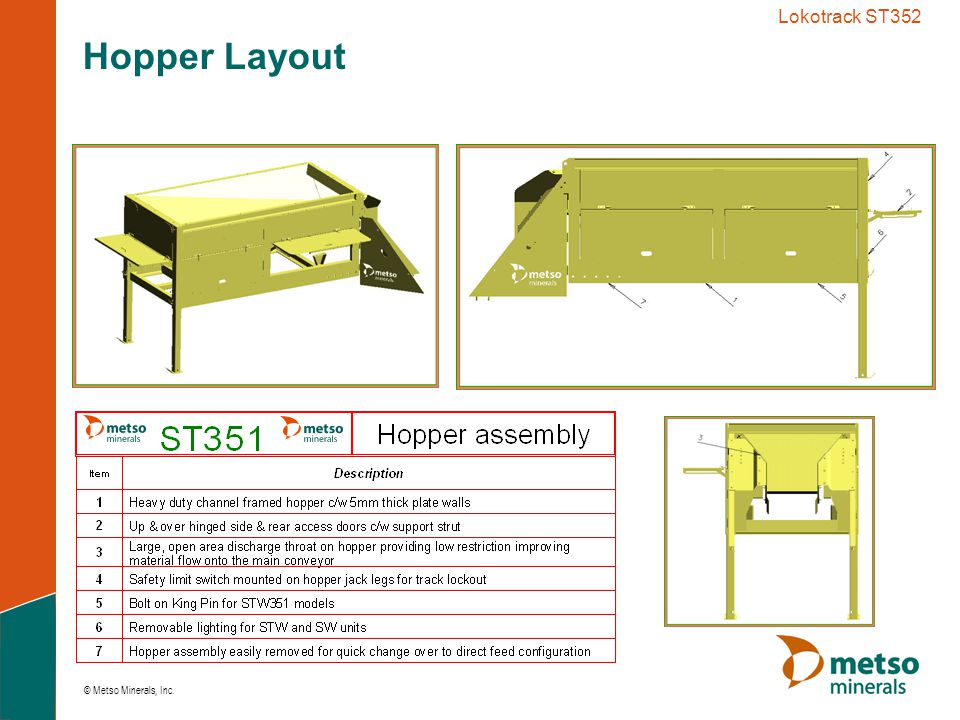 Lokotrack ST352 Hopper Layout