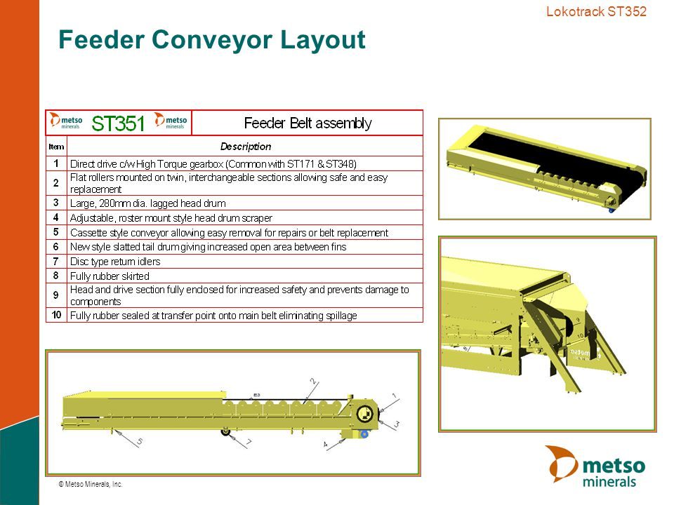 Feeder Conveyor Layout