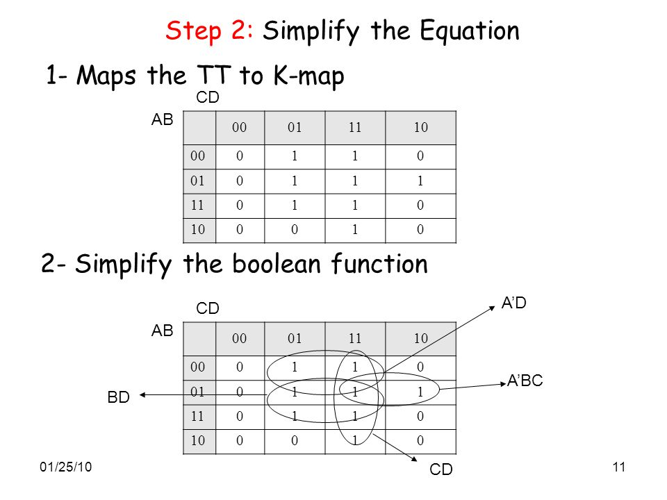Step 2: Simplify the Equation