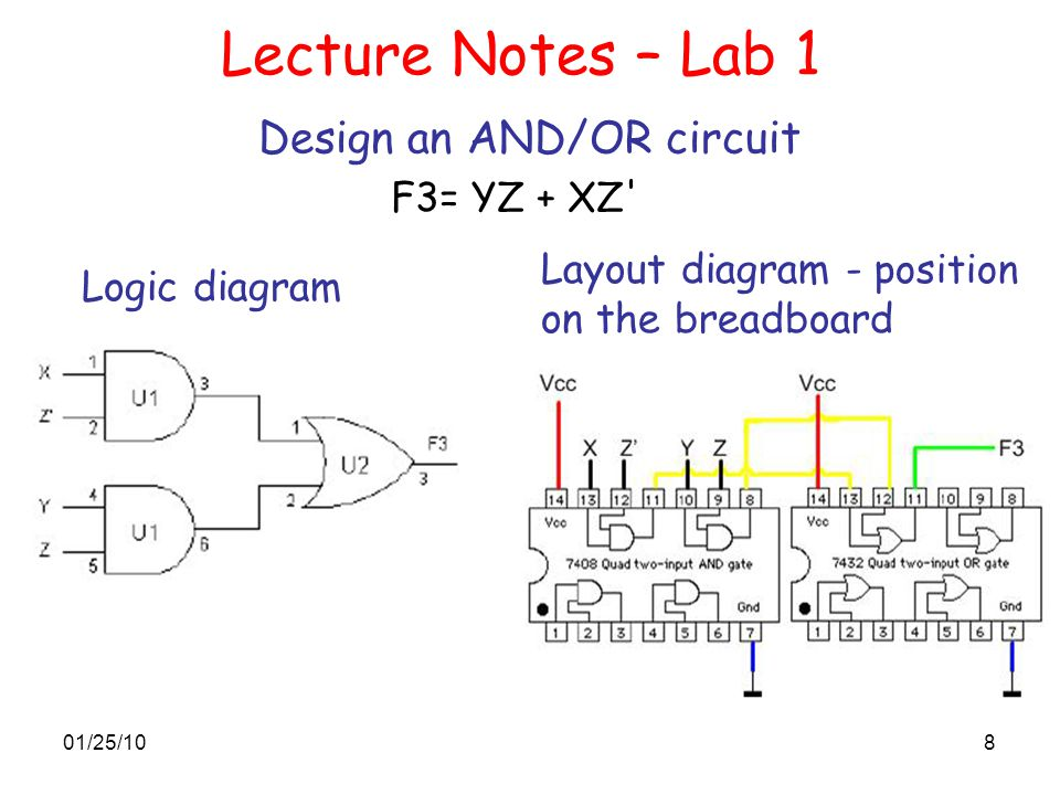 Design an AND/OR circuit