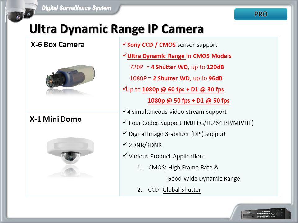Ultra Dynamic Range IP Camera