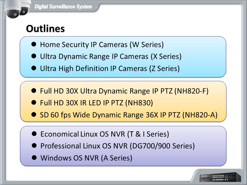 Outlines Home Security IP Cameras (W Series)