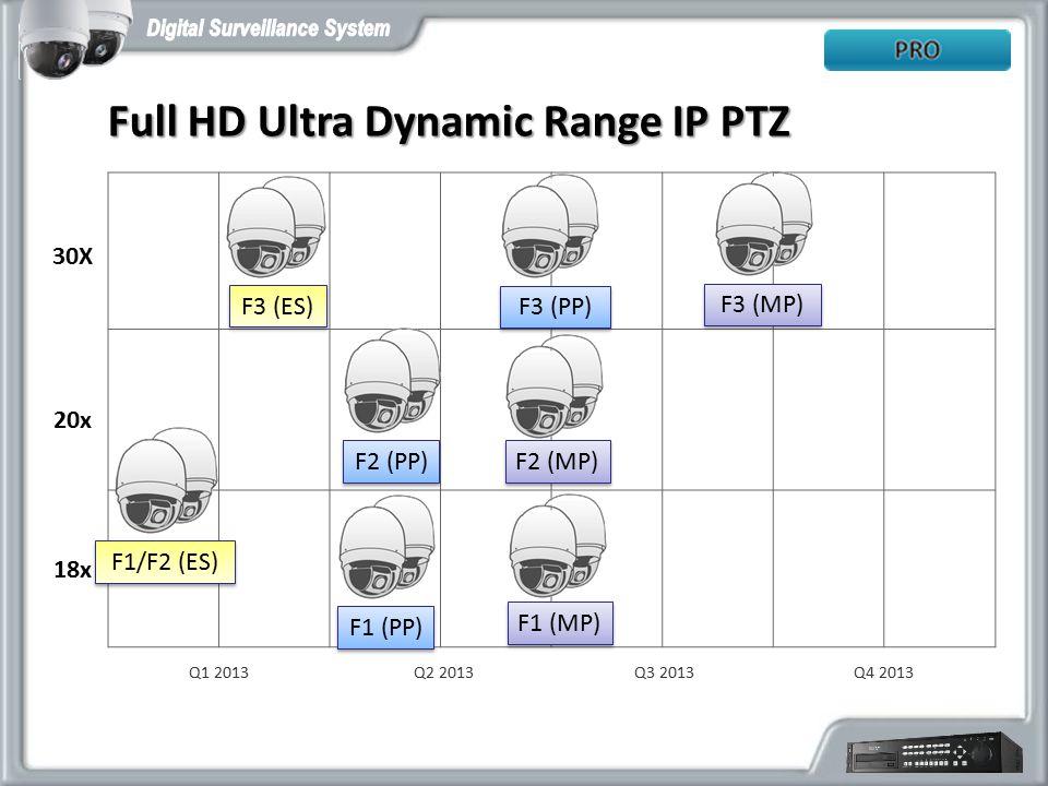 Full HD Ultra Dynamic Range IP PTZ
