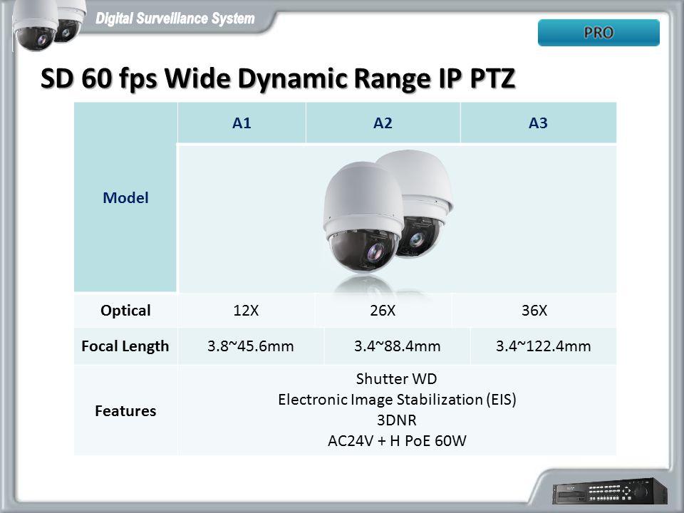 SD 60 fps Wide Dynamic Range IP PTZ