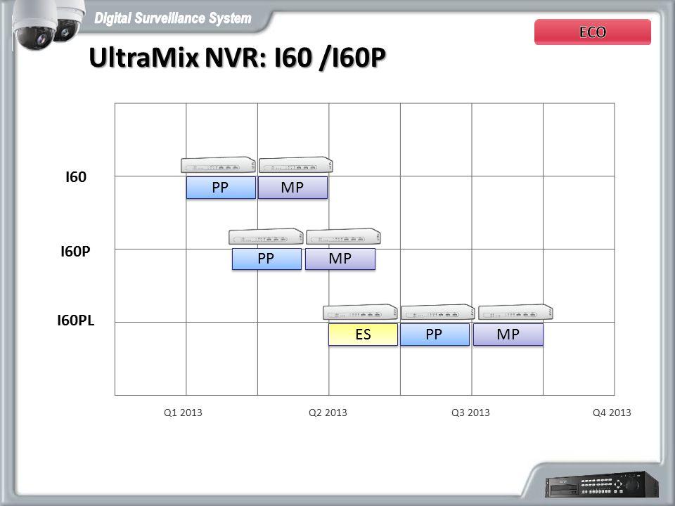 UltraMix NVR: I60 /I60P I60 PP MP I60P PP MP I60PL ES PP MP Q1 2013