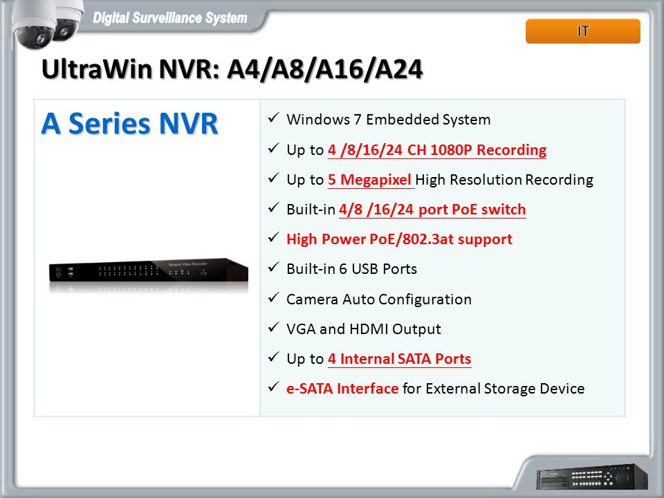 A Series NVR UltraWin NVR: A4/A8/A16/A24 Windows 7 Embedded System