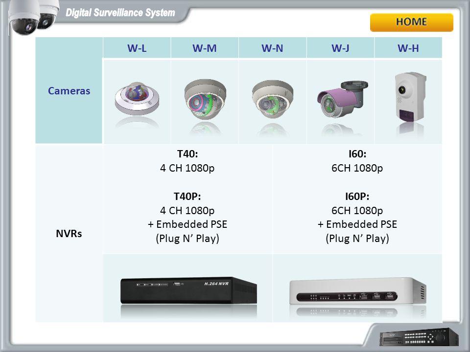 Cameras W-L. W-M. W-N. W-J. W-H. NVRs. T40: 4 CH 1080p. T40P: + Embedded PSE. (Plug N' Play)
