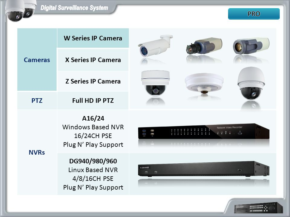 Cameras W Series IP Camera. X Series IP Camera. Z Series IP Camera. PTZ. Full HD IP PTZ. NVRs.