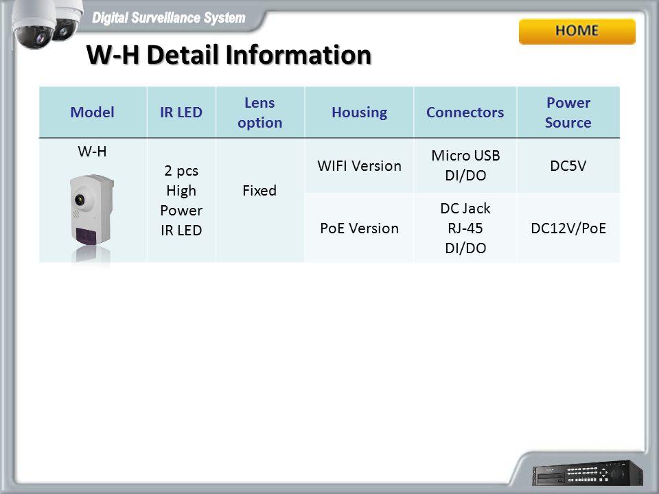 W-H Detail Information