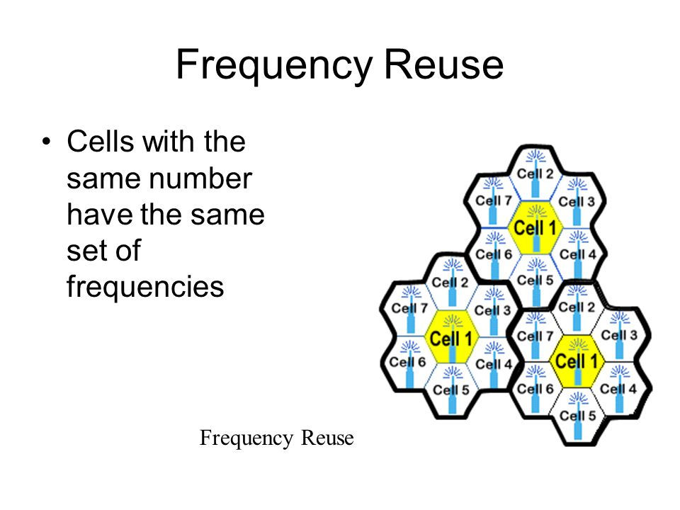 Frequency Reuse Cells with the same number have the same set of frequencies Frequency Reuse