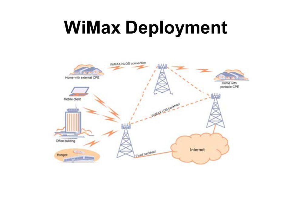 WiMax Deployment