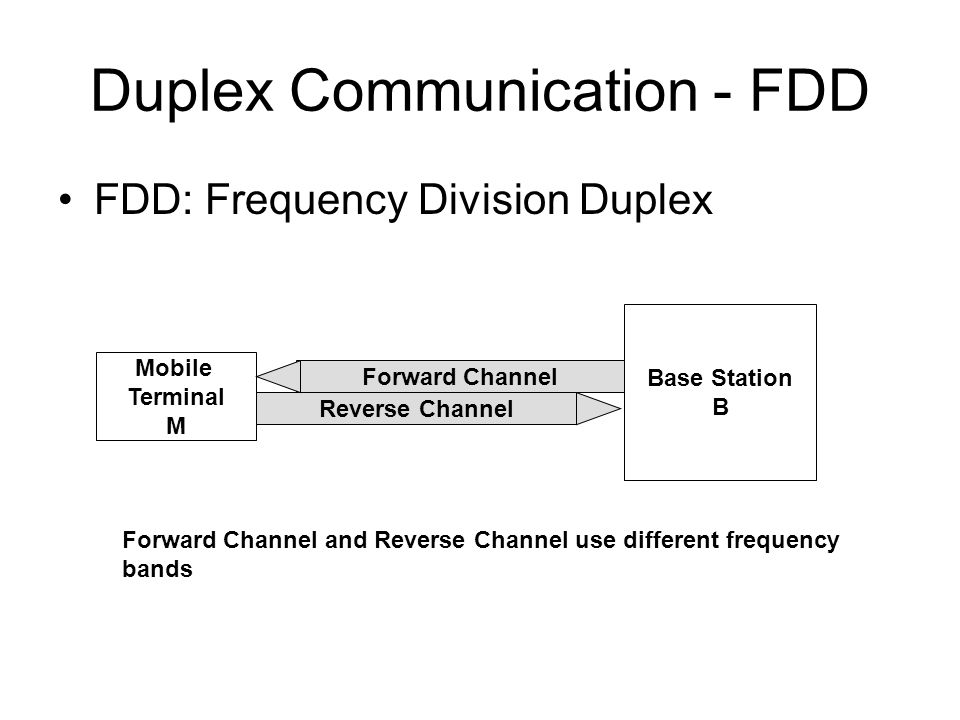 Duplex Communication - FDD