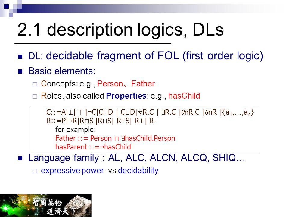 2.1 description logics, DLs