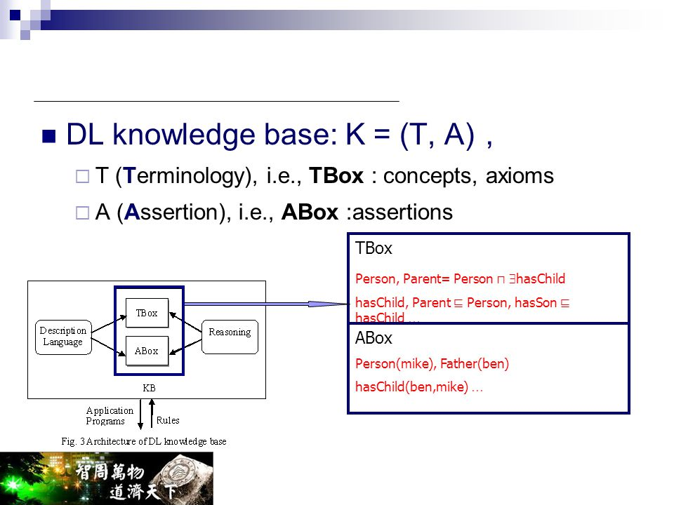DL knowledge base: K = (T, A),