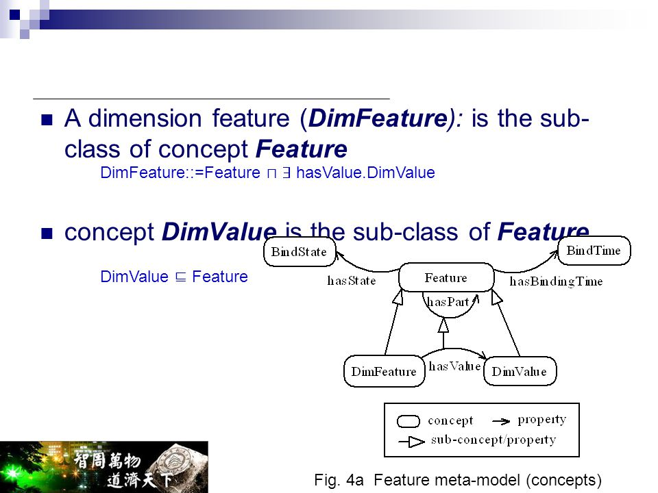 A dimension feature (DimFeature): is the sub-class of concept Feature