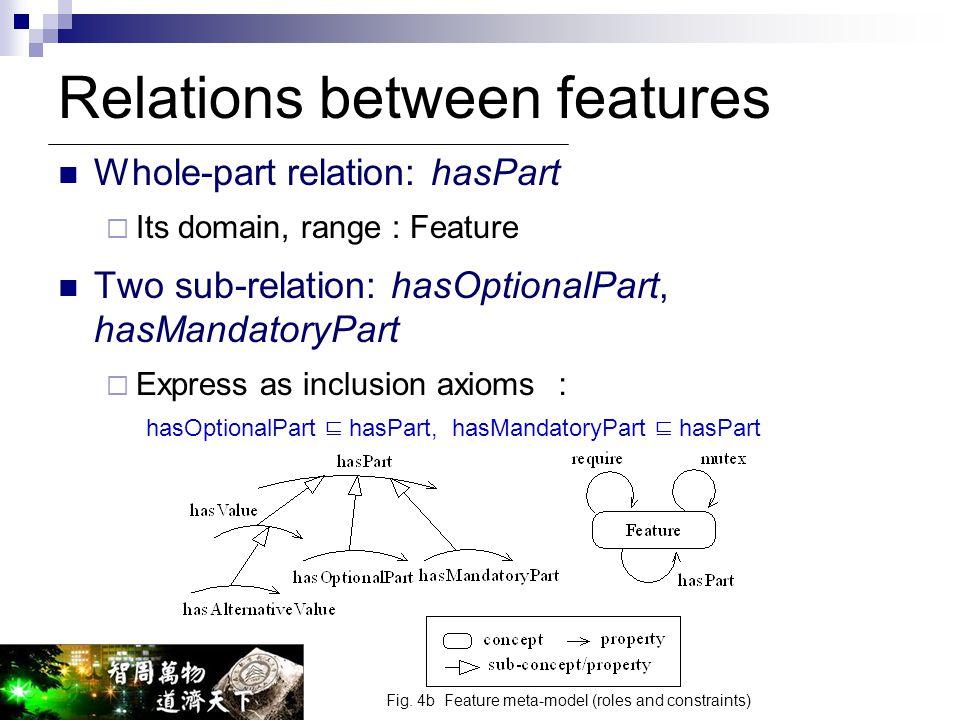 Relations between features