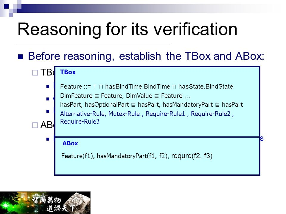 Reasoning for its verification