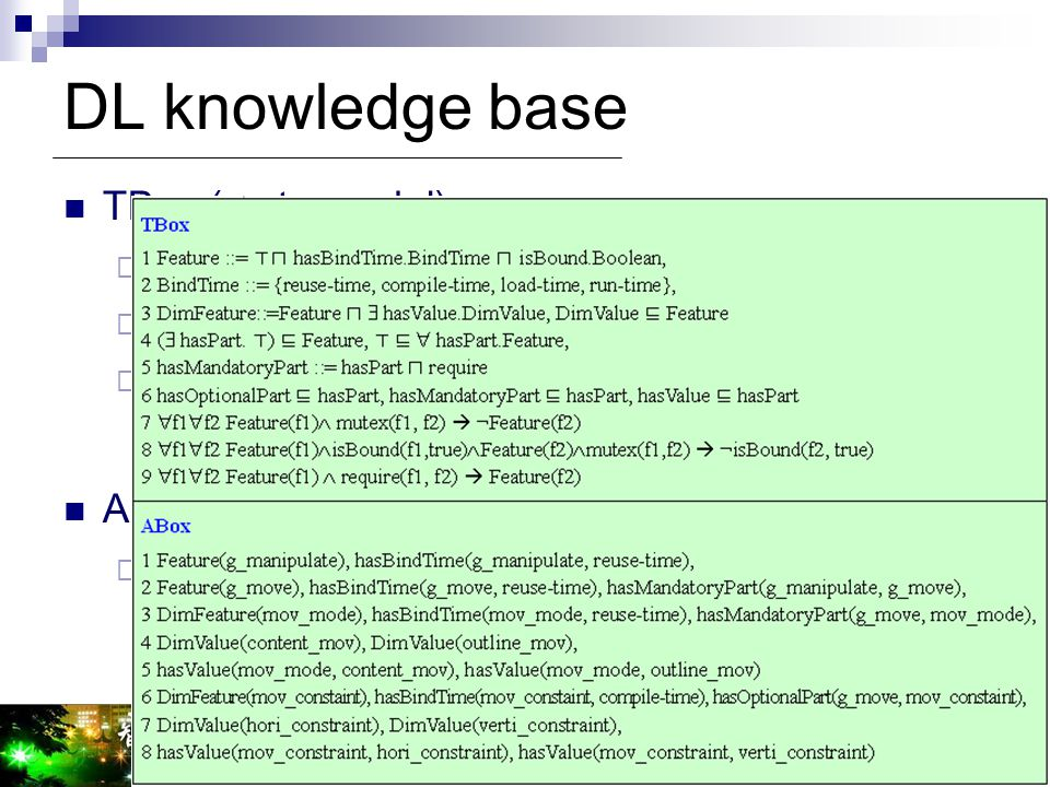 DL knowledge base TBox (meta-model) ABox (model instance)