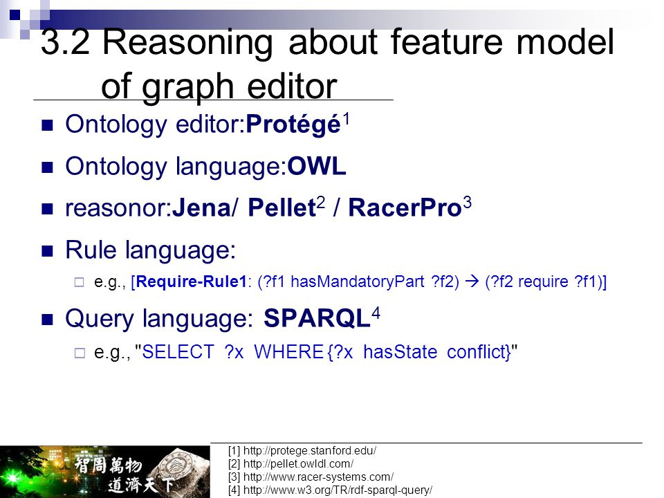 3.2 Reasoning about feature model of graph editor