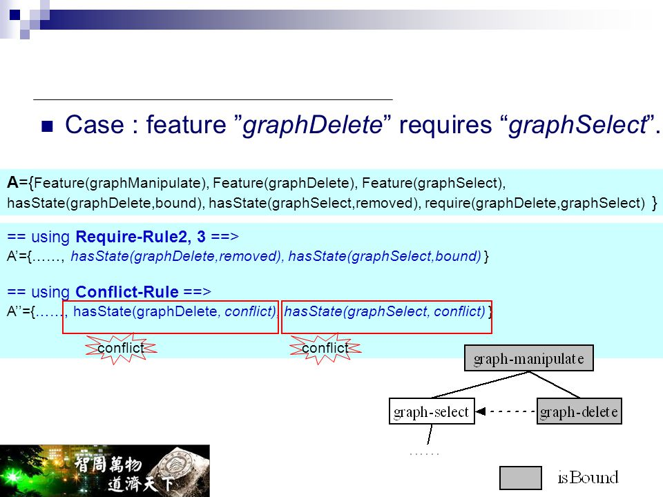 Case : feature graphDelete requires graphSelect .