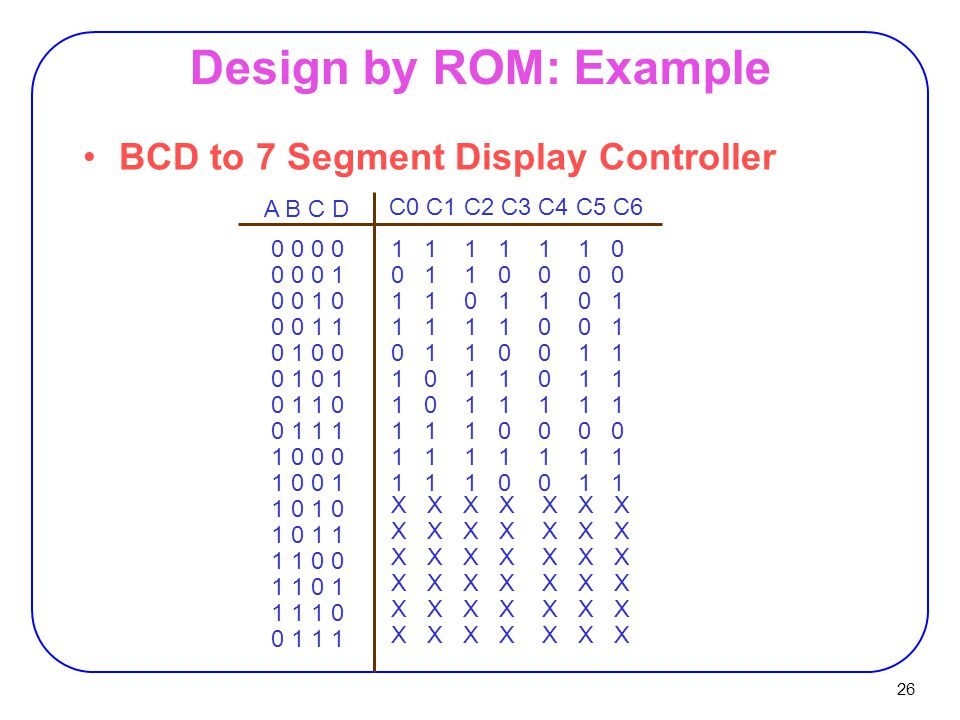 Design by ROM: Example BCD to 7 Segment Display Controller A B C D