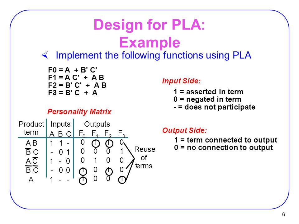 Design for PLA: Example