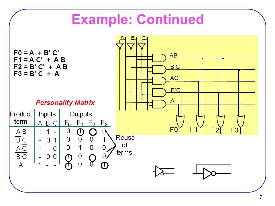 Example: Continued F0 = A + B C F1 = A C + A B F2 = B C + A B