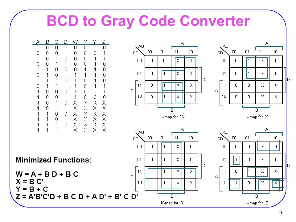 how to convert binary to gray code pdf