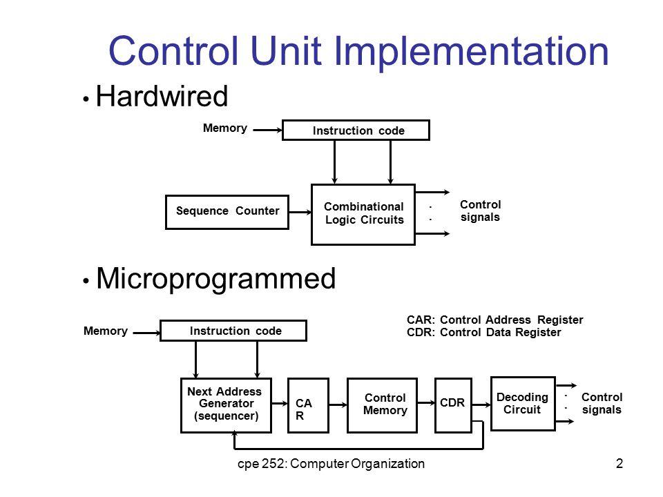 Control Unit Implementation