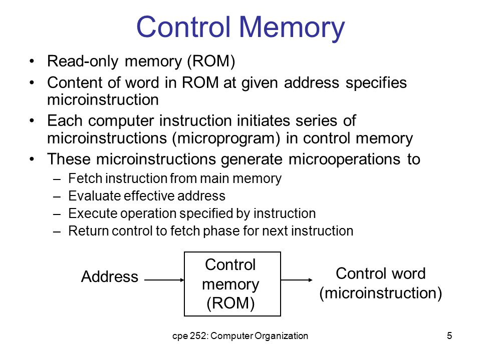 Control Memory Read-only memory (ROM)
