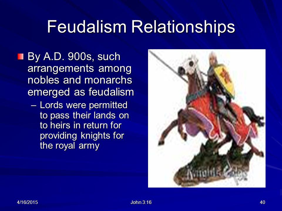 Feudalism Relationships