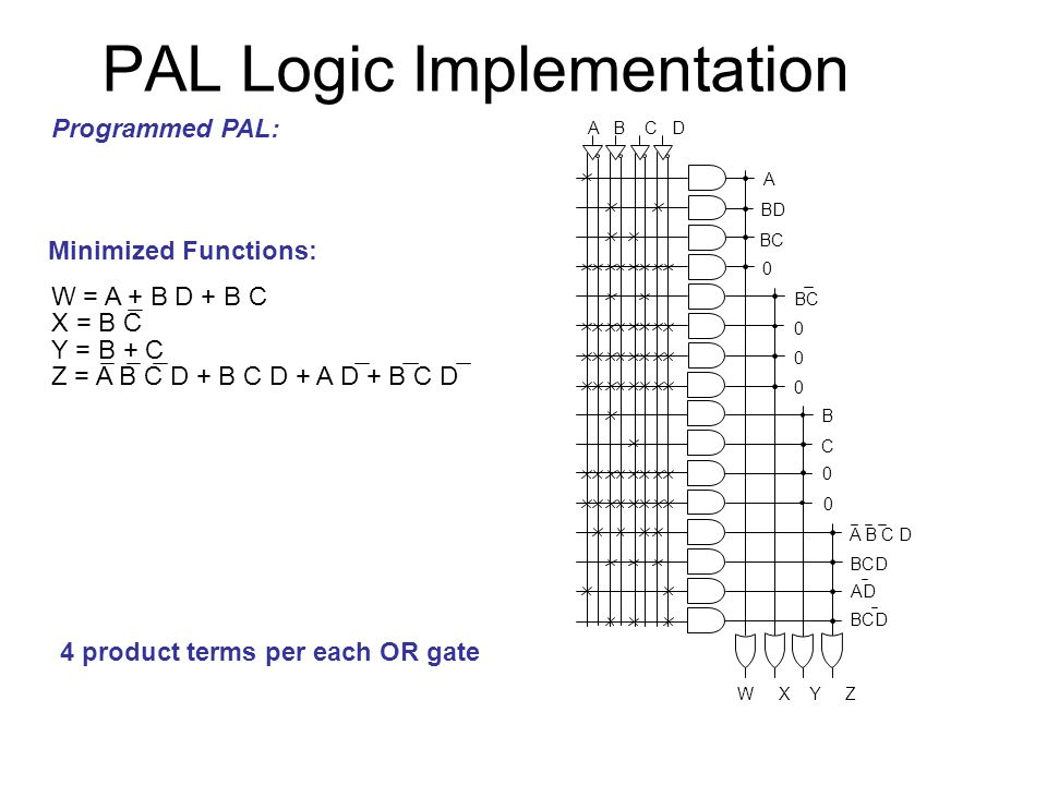 PAL Logic Implementation