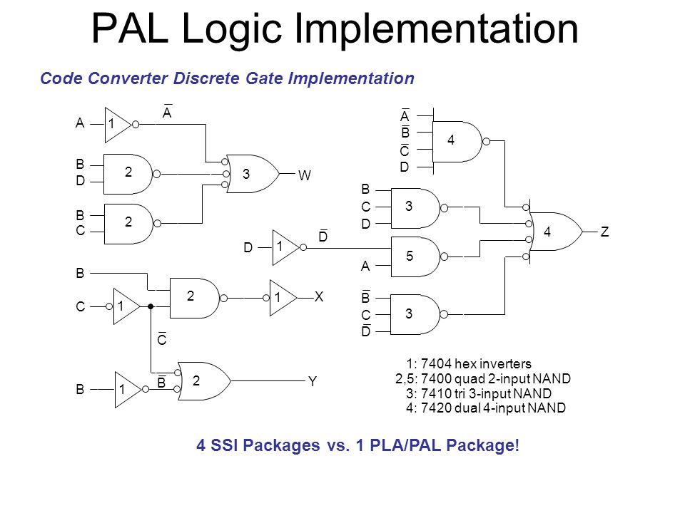 PAL Logic Implementation