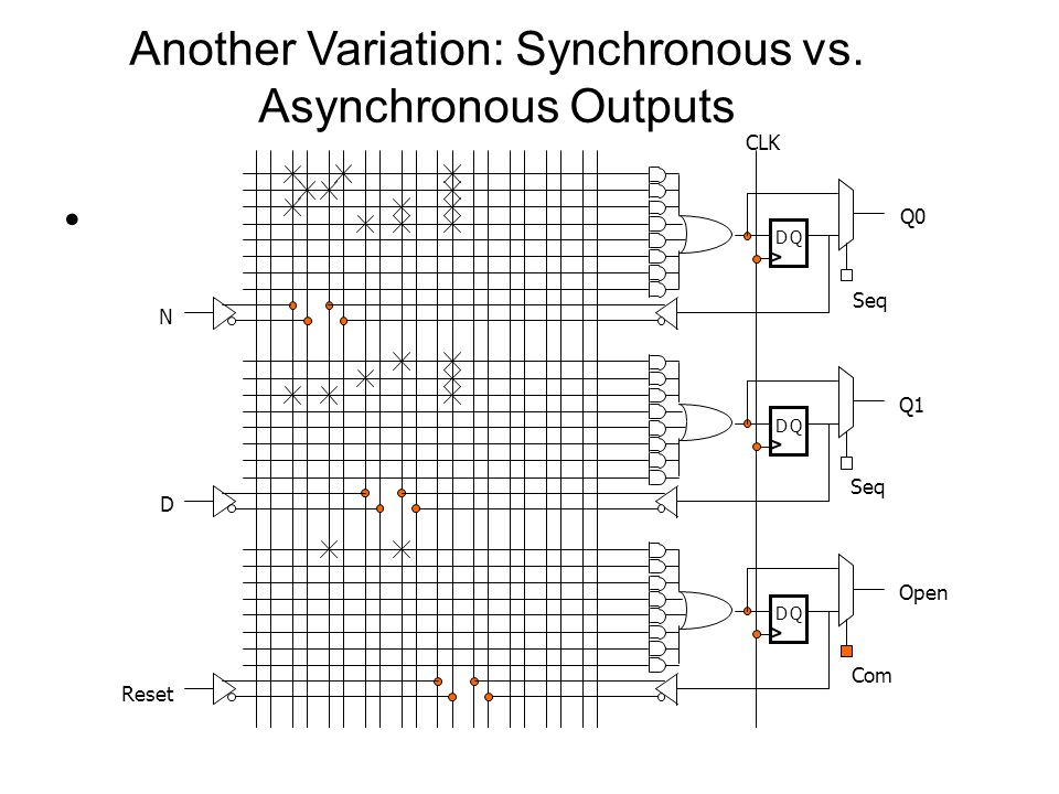Another Variation: Synchronous vs. Asynchronous Outputs