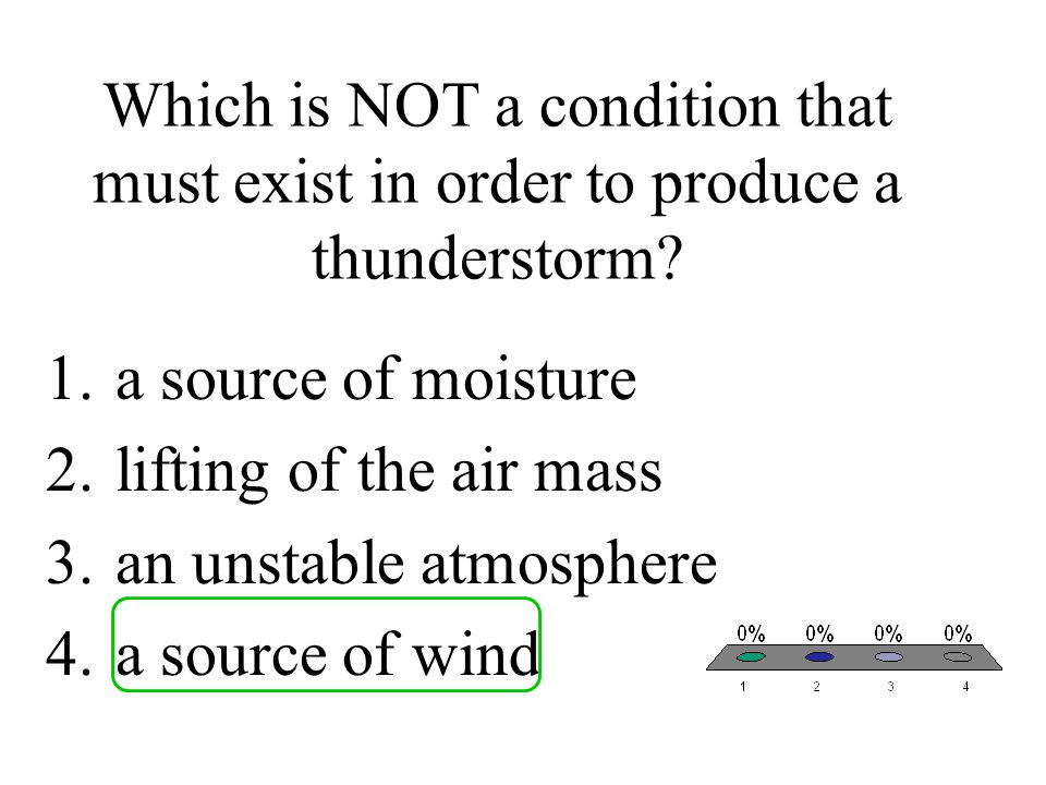 Which is NOT a condition that must exist in order to produce a thunderstorm