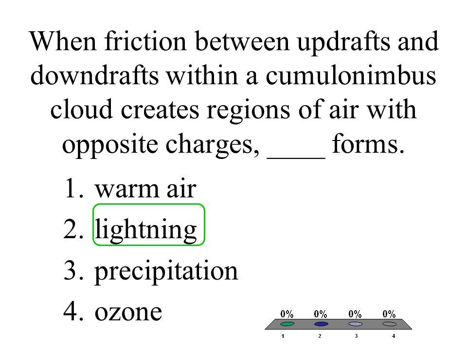 When friction between updrafts and downdrafts within a cumulonimbus cloud creates regions of air with opposite charges, ____ forms.