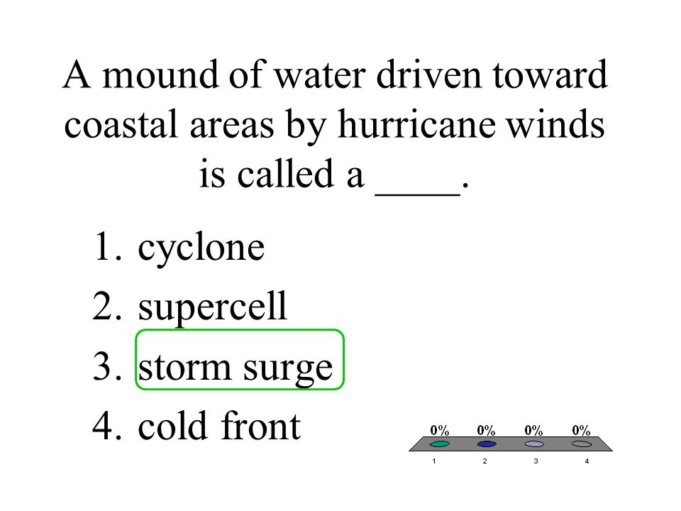 A mound of water driven toward coastal areas by hurricane winds is called a ____.