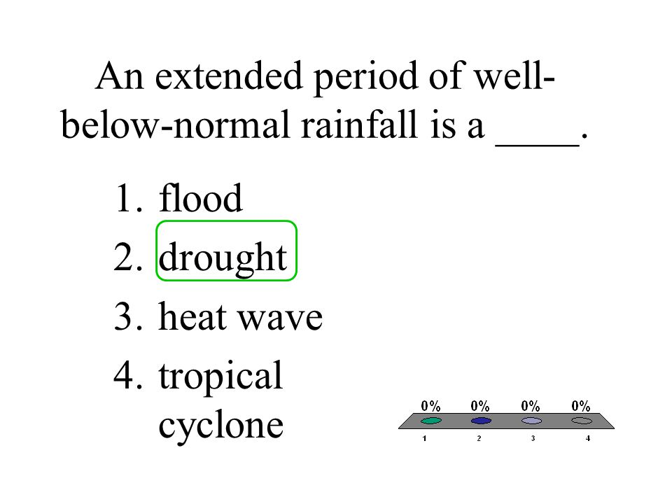 An extended period of well-below-normal rainfall is a ____.