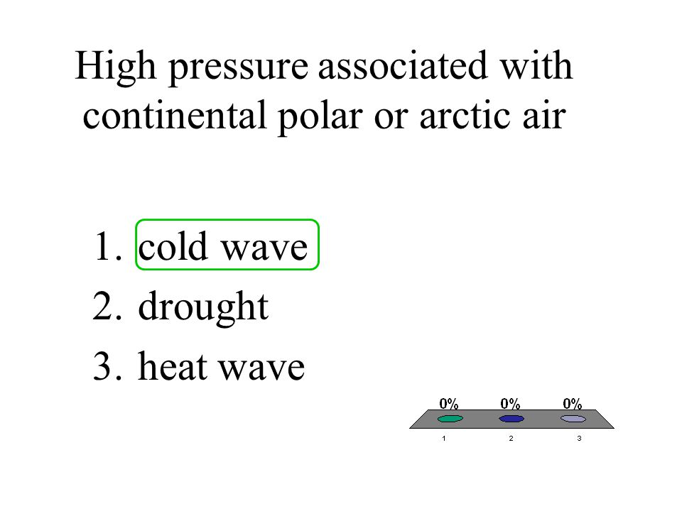 High pressure associated with continental polar or arctic air