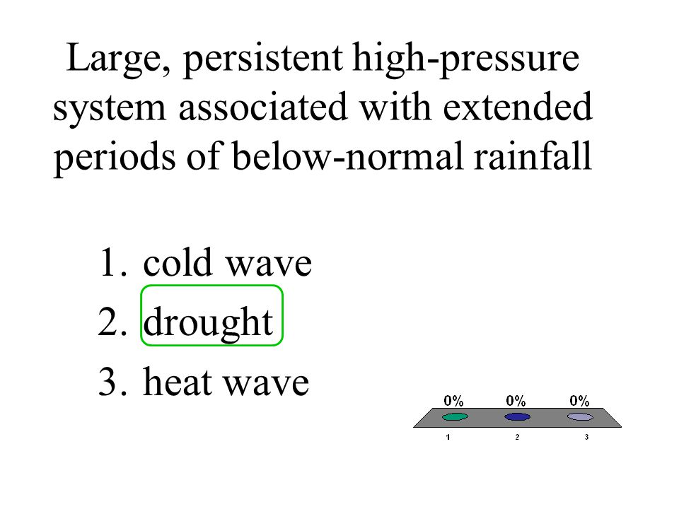 Large, persistent high-pressure system associated with extended periods of below-normal rainfall