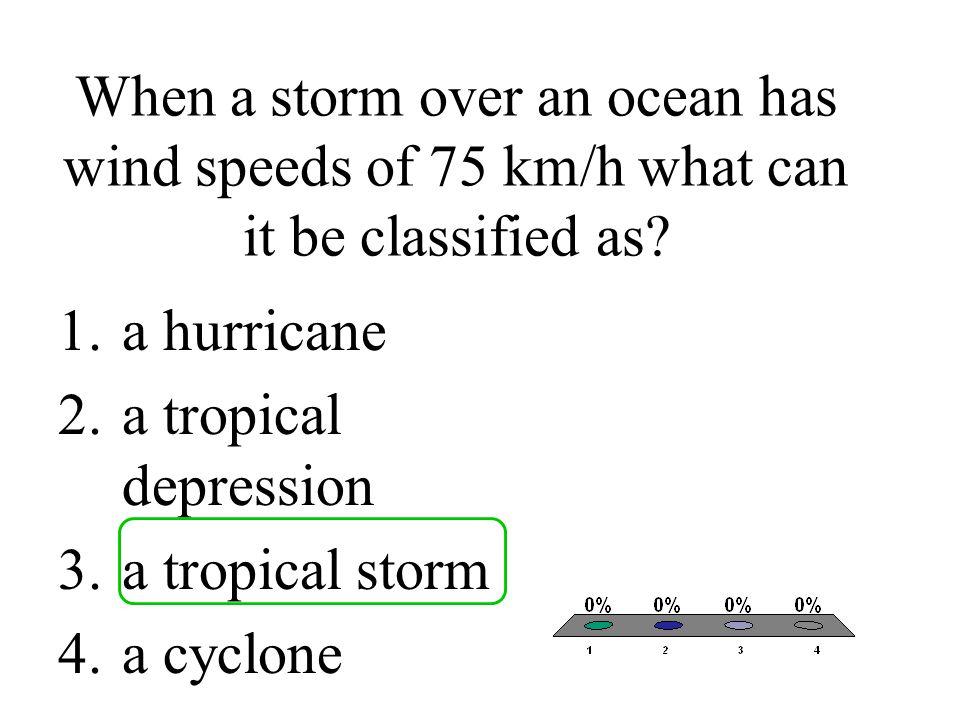 When a storm over an ocean has wind speeds of 75 km/h what can it be classified as