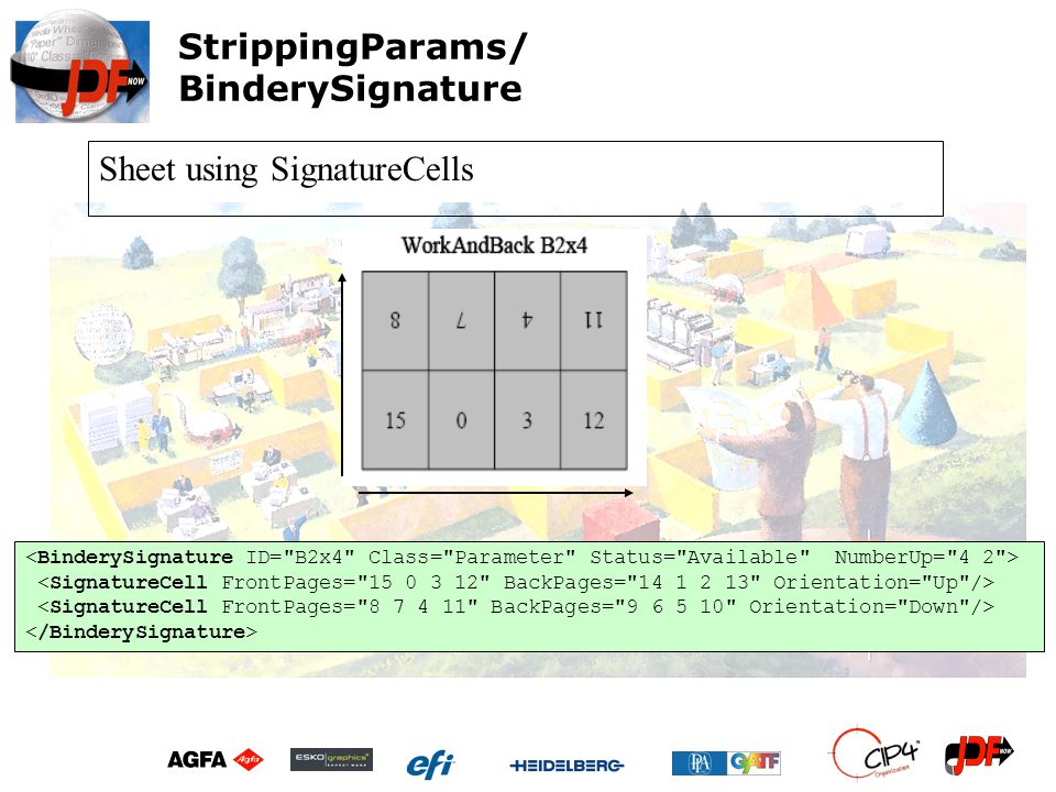 StrippingParams/ BinderySignature