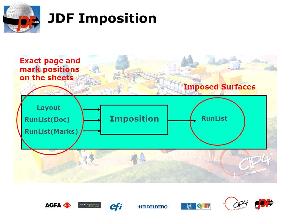 JDF Imposition Imposition Exact page and mark positions on the sheets