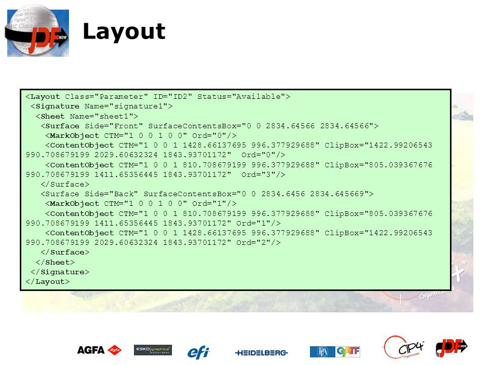 Layout <Layout Class= Parameter ID= ID2 Status= Available >