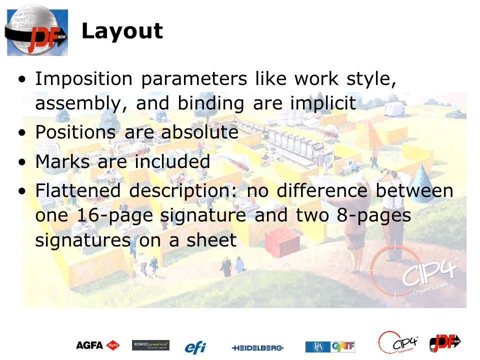 Layout Imposition parameters like work style, assembly, and binding are implicit. Positions are absolute.