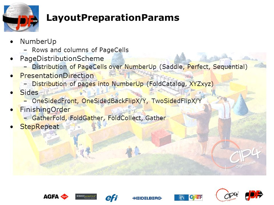 LayoutPreparationParams