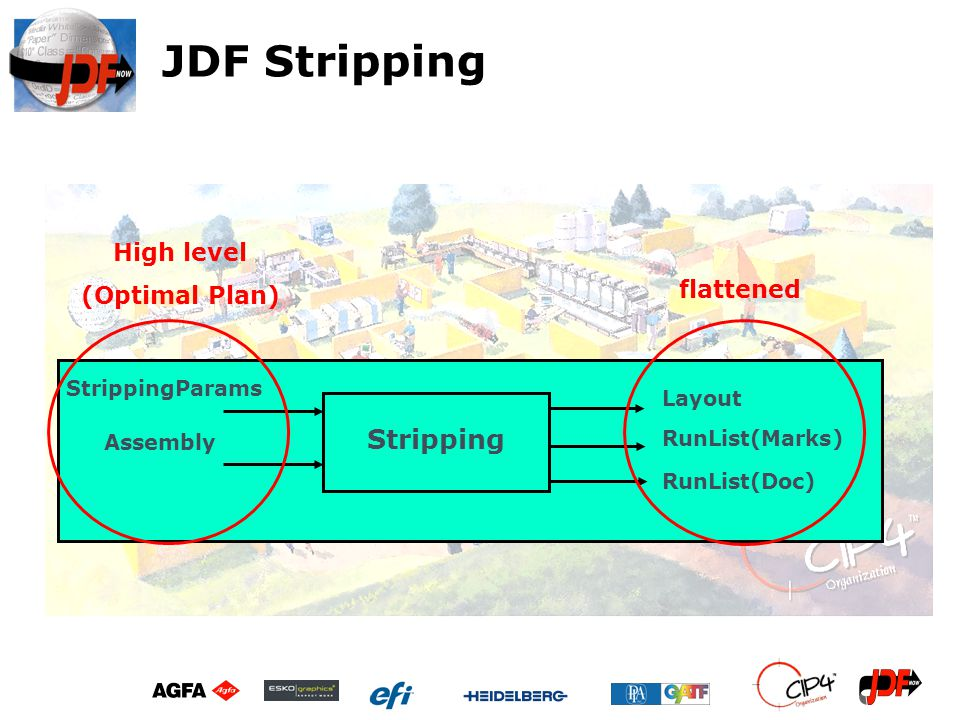 JDF Stripping Stripping High level (Optimal Plan) flattened