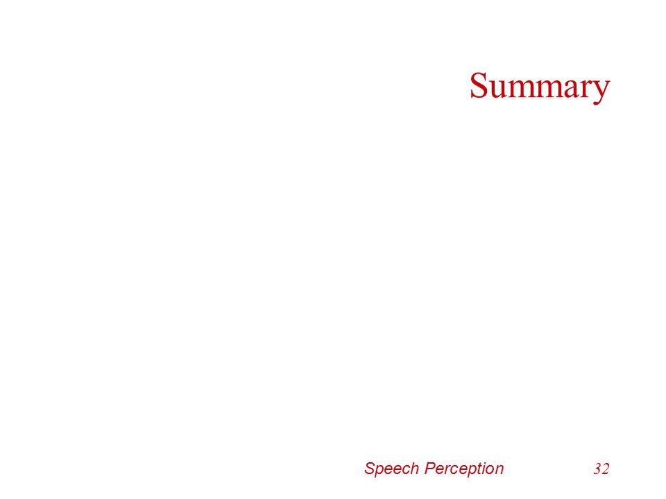 Summary Speech Perception